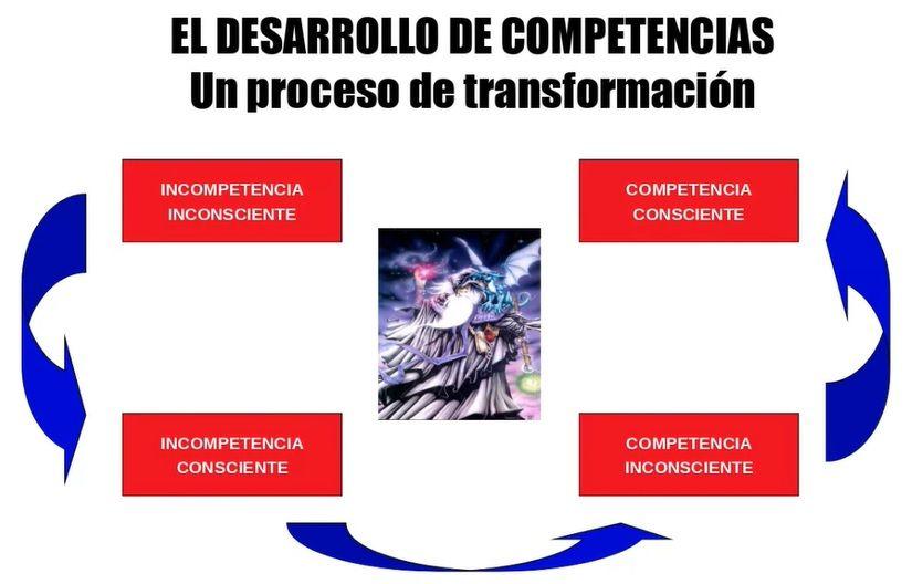 Competencias.jpg