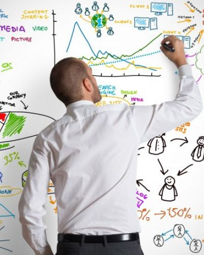 Certificación Intensiva en Análisis Estratégico Empresario